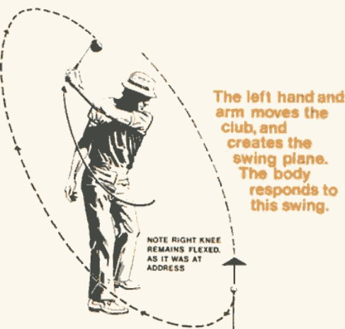 Leslie King Tuition Series - An End to Trial & Error Golf