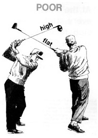 Leslie King Tuition Series - An End to Trial & Error Golf - Lesson 12