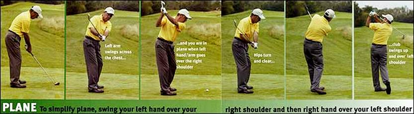 Your Swing Map - Denis Pugh - Golf Today