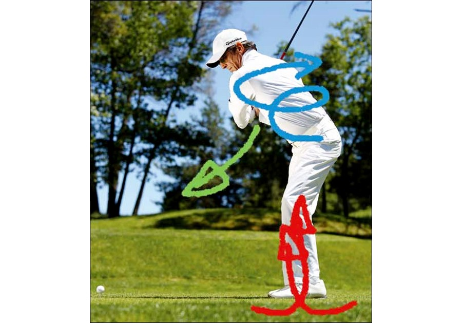 Ground Control -weight shift and improving your golf foot work